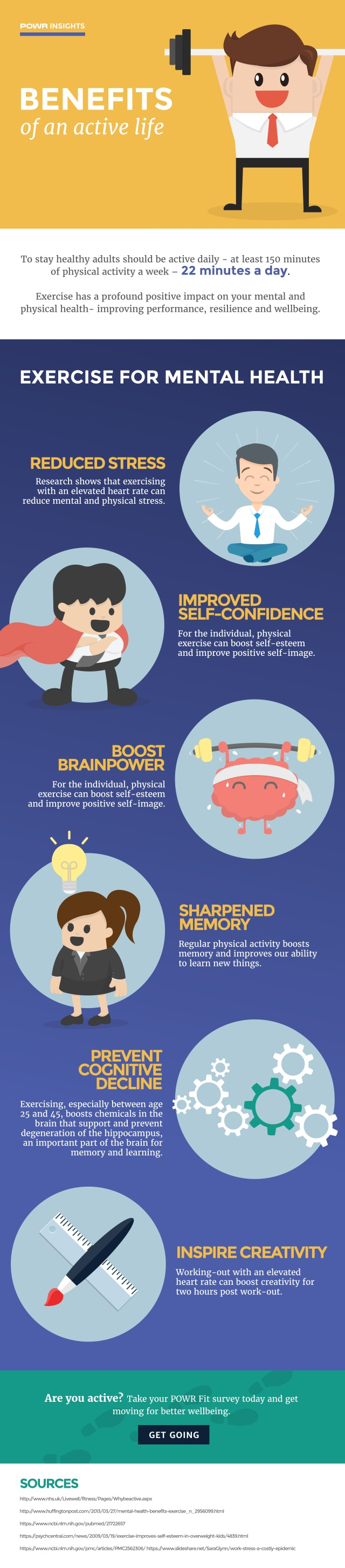 infographic-fit-user